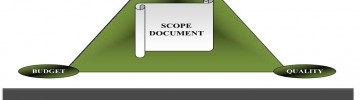 Project Management Scope Doc Image v2
