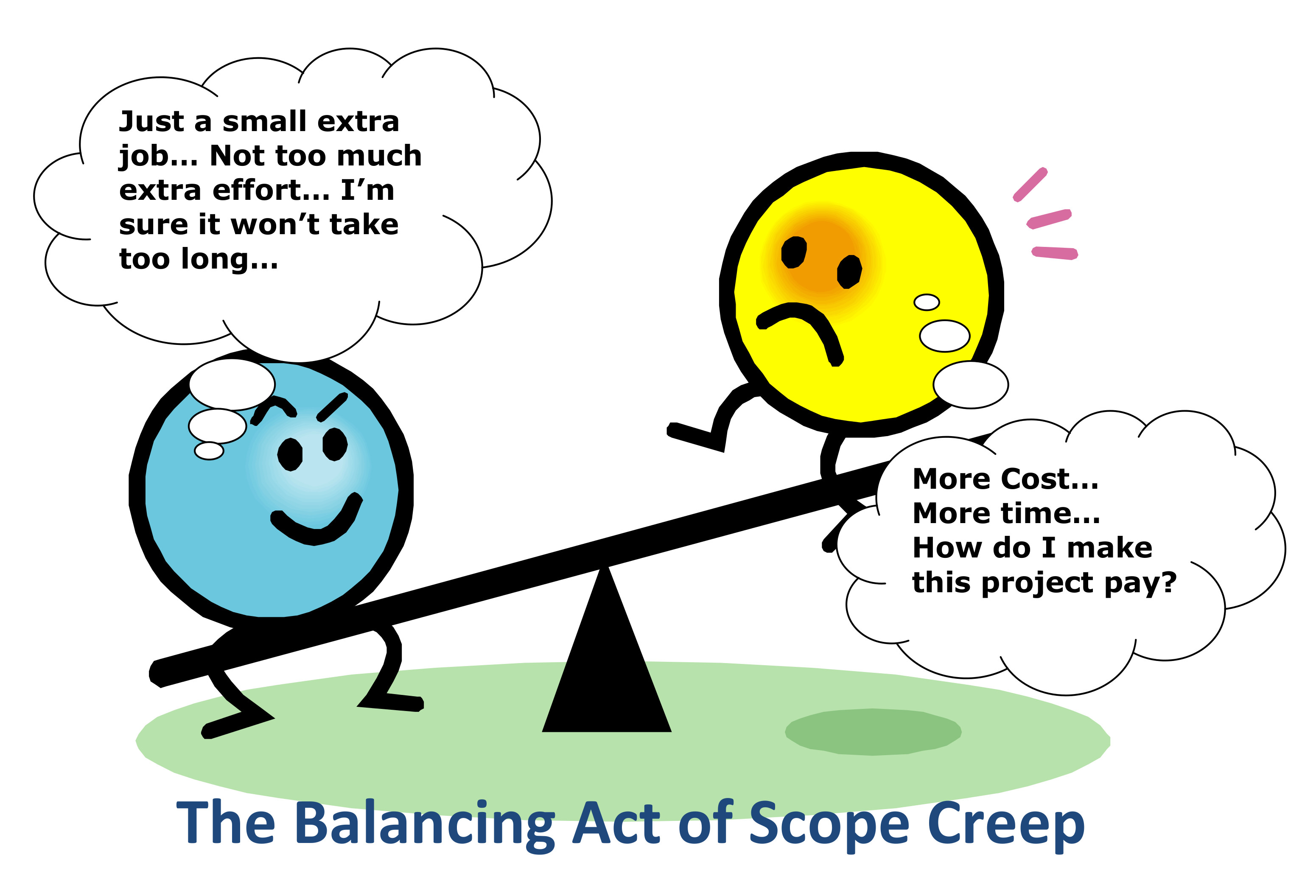project scope creep Abstract - a very common reason for projects failure is the poor scope  management and control  (scope creep) is the current leading cause of project  failure.