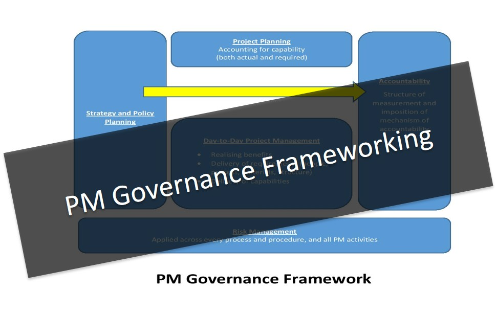 project governance 2 what's wrong with project governance spend, spend, spend there is often a temptation to get on with projects, before they have been fully defi ned.