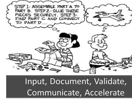 cartoon showing different thought processes toward building a plane